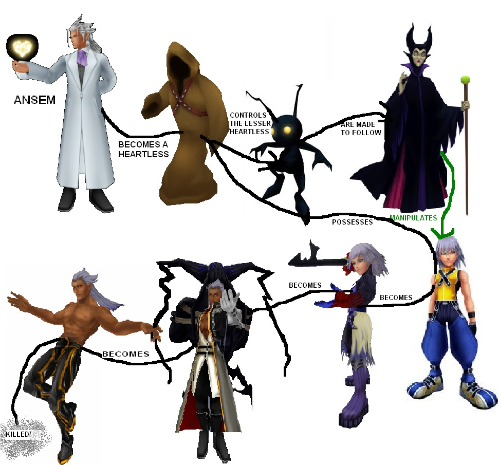 ansem the wise cosplay - photo #31