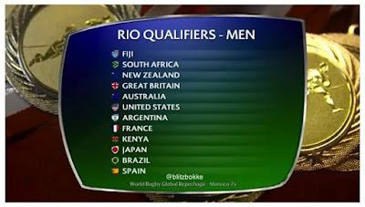 Summer Rio Spain's Men's Rugby Team