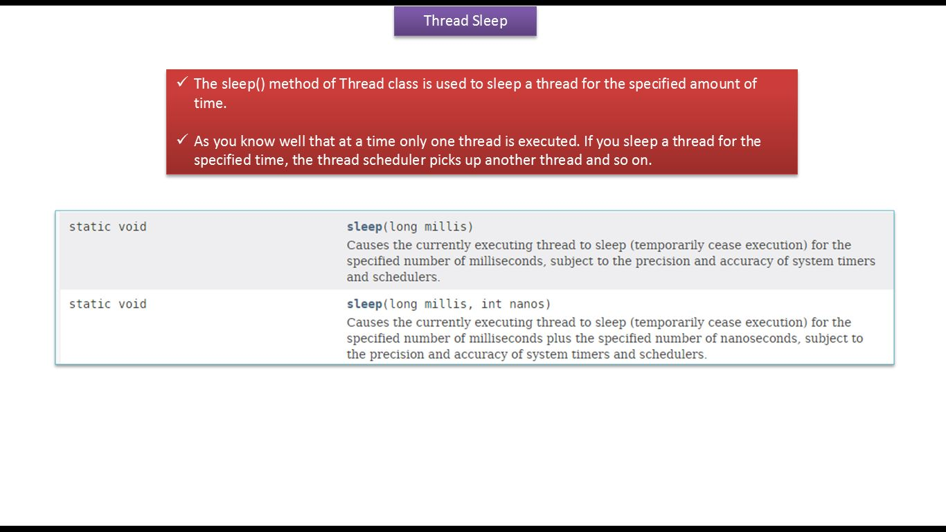 Thread tutorial in java image collections any tutorial examples java ee java tutorial java threads thread sleep thread sleep java tutorial java threads thread sleep baditri Image collections