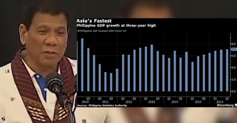 GOODNEWS: Pilipinas Binansagang Rising Star sa Asia bilang Pinaka Una sa PinakaMalaking Foreign Investment