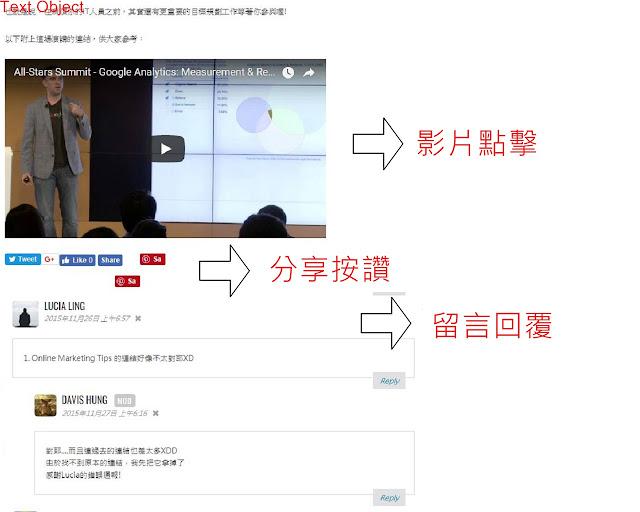 在網誌經營上,頁面的內容可以做為衡量使用者互動的重點