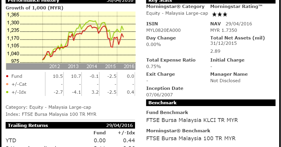 unit trust vs mutual fund pdf