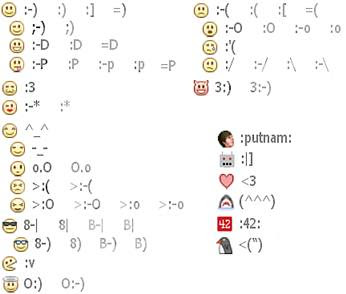 Smileys & Symbols For Updating Status and Chatting On Facebook