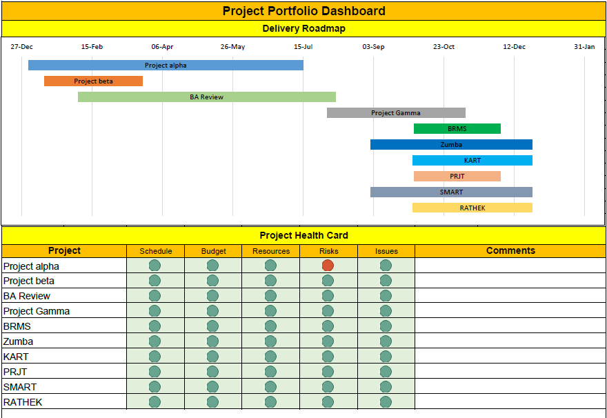 free project management dashboard templates free project