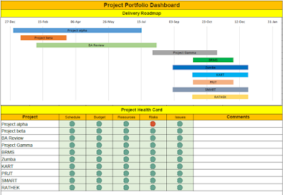 Project Portfolio Excel Dashboard Template