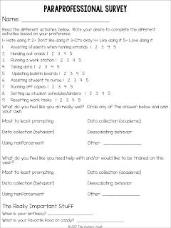Paraprofessional Reinforcement Survey