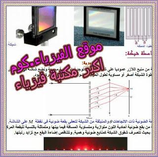 شرح حيود الضوء بواسطة شبكة pdf برابط مباشر