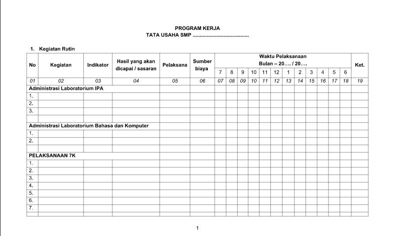 Contoh Program Kerja TU (Tata Usaha) Sekolah dalam Administrasi TataUsaha Sekolah (TU)