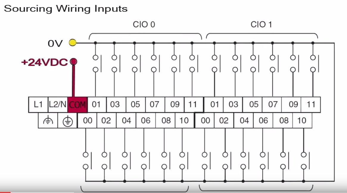 We Love PLC: ภาพตัวอย่างการต่อสาย Inputs PLC แบบ Sink และ