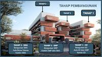 Sekolah Islam Al Azhar Summarecon Bandung