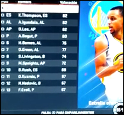 NBA 2K15 - Warriors Player Ratings