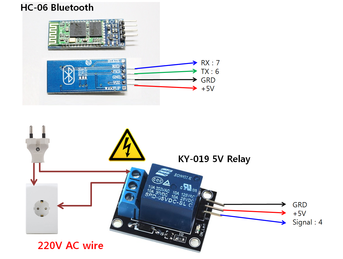 c2design's FireMonkey Cross Platform Projects: [IoT] Bluetooth AC