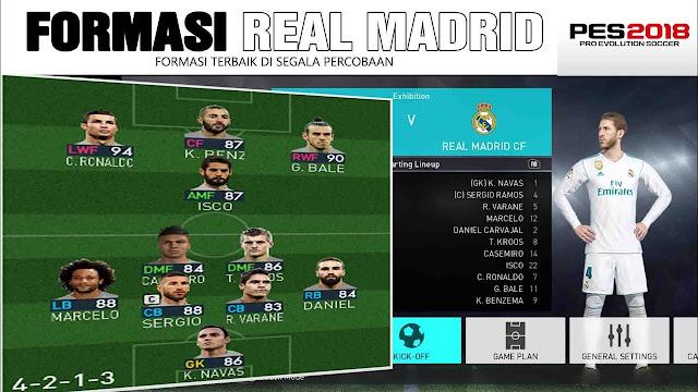 Trik Menang Dengan Formasi PES 2018 Terbaik Real Madrid