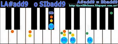 LA#add9 = SIbadd9 acorde de piano o teclado