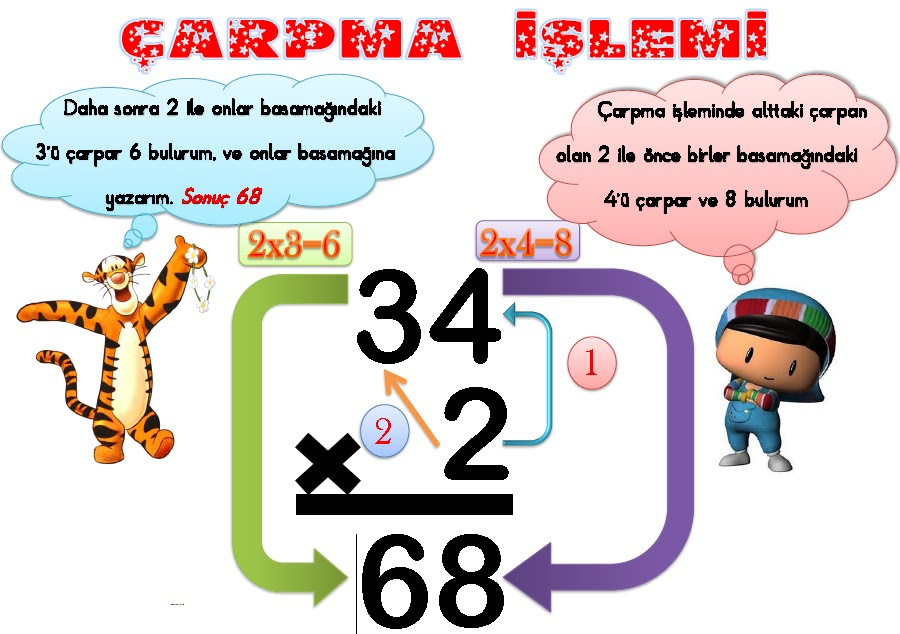 3 Sinif Matematik Carpma Islemi Indir Narodnapolitika Info