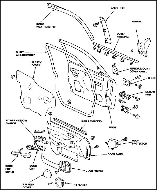 Power Window Wiring Diagram 97 Accord