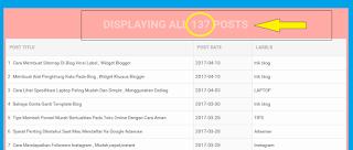 Cara Membuat Sitemap Di Blogger Versi Internal Link , Sitemap Pelengkap seo