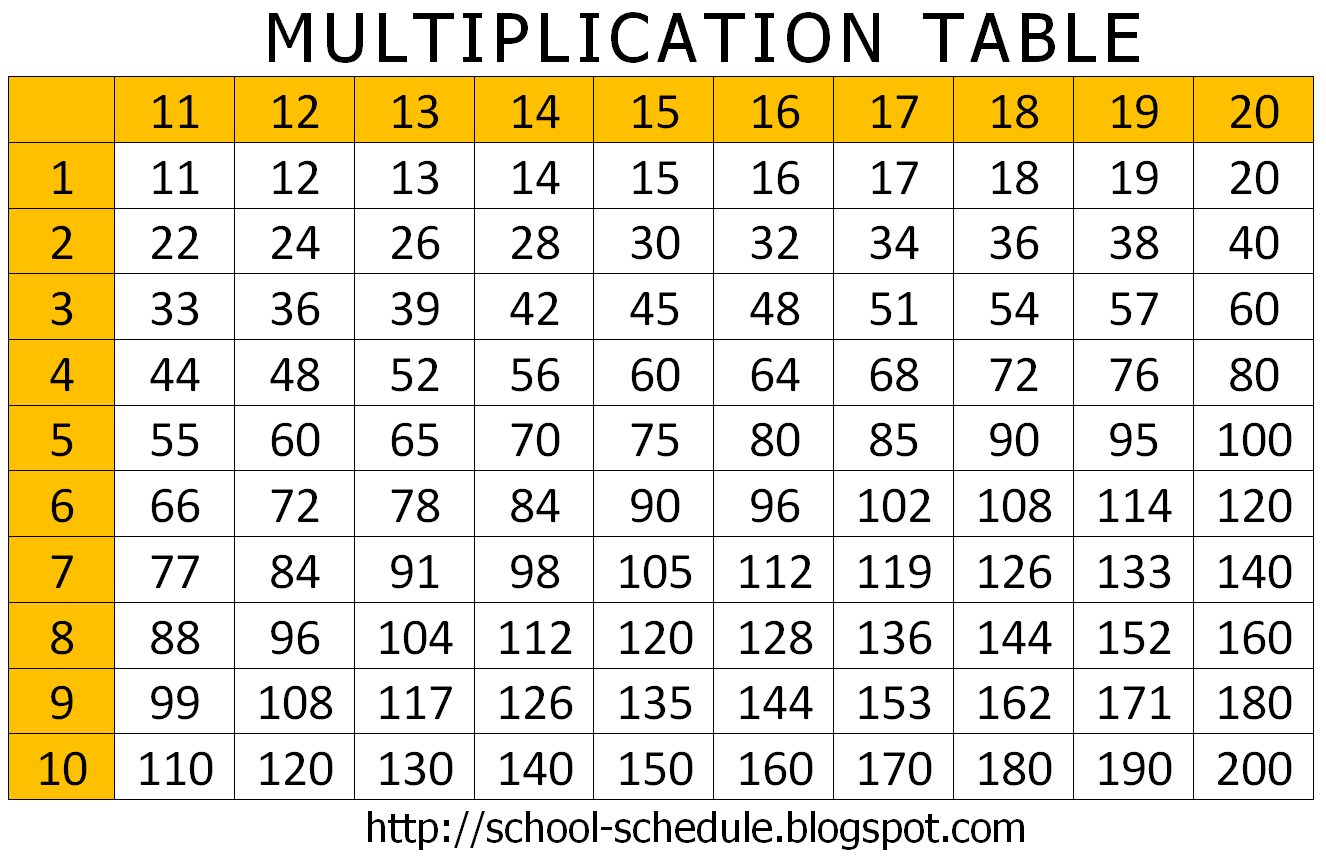 Schedule for school - printable template: Multiplication ...