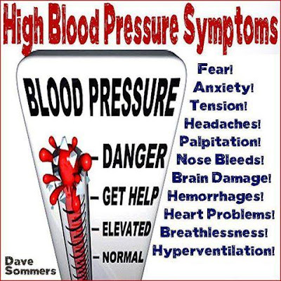 Image result for HIGH BP