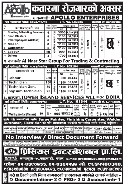 Jobs in Qatar for Nepali, Salary Rs 1,02,935