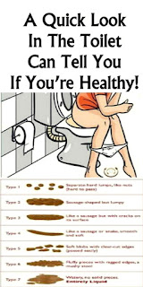 A Quick Look In The Toilet Can Tell You If You're Healthy!