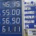 Oil Deregulation in the Philippines (Part 2)