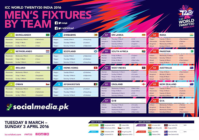 t20, worldcup time table, Time, table, WT20live, Wt20 schedule, t20 scedule, fixtures, t20 world cup, live, streaming, t20 world cup schedule, icc, t20 live, icc t20 world cup schedule, icc t20 time table, time table for