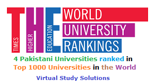 4 Pakistani Universities ranked in Top 1000 in the World