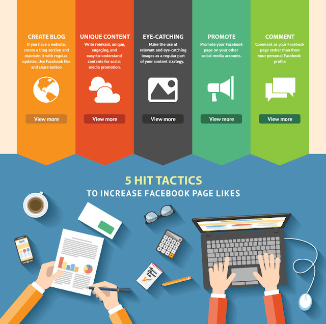 5 Hit Tactics To Increase Facebook Page Likes With Infographic