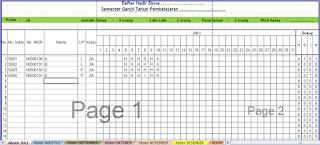 Absensi Siswa Format Excel SD/MI