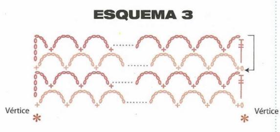 esquema 3 usado en la blusa crochet