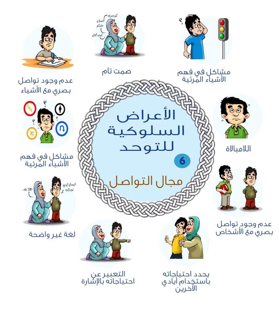 كتاب علاج التوحد وفاء الشامي pdf