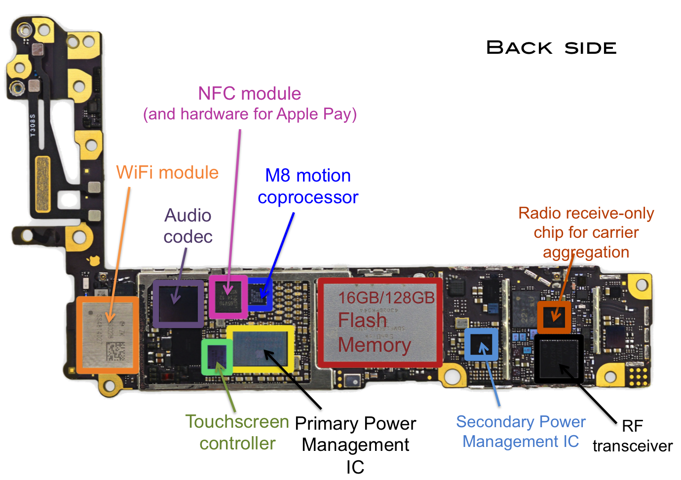 small resolution of photographs of an iphone 6 teardown showing the main logic board both front and back courtesy ifixit