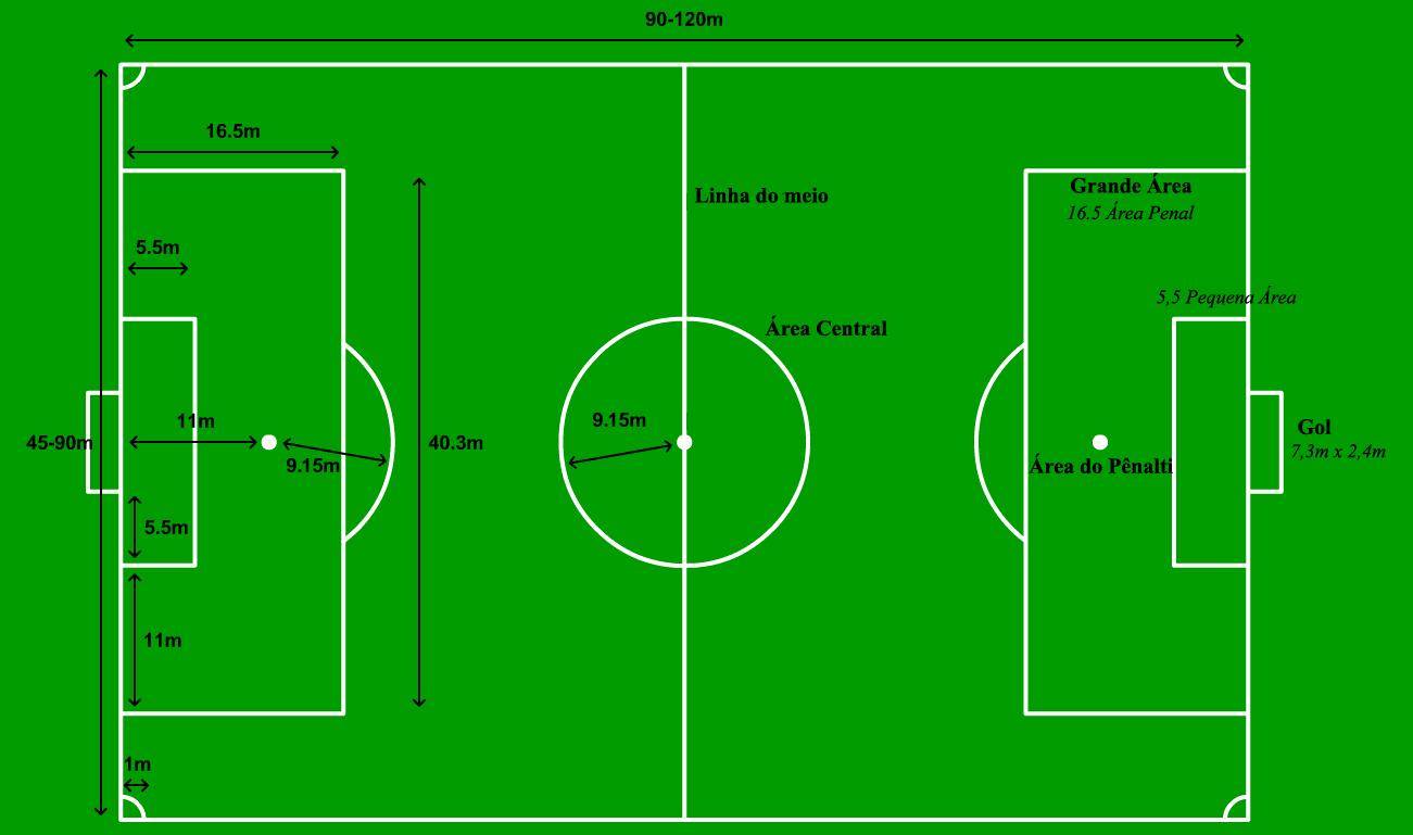 1e226b0a25 O campo de jogo será retangular. O comprimento da linha lateral deverá ser  superior ao comprimento da linha de meta.