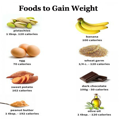 Best Foods To Eat For Height Increase
