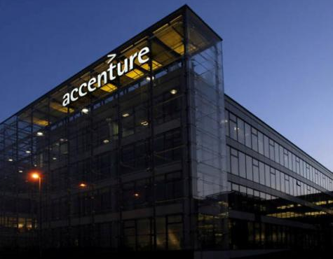 Accenture New Jobs Careers In Bangalore 2014 For Freshers