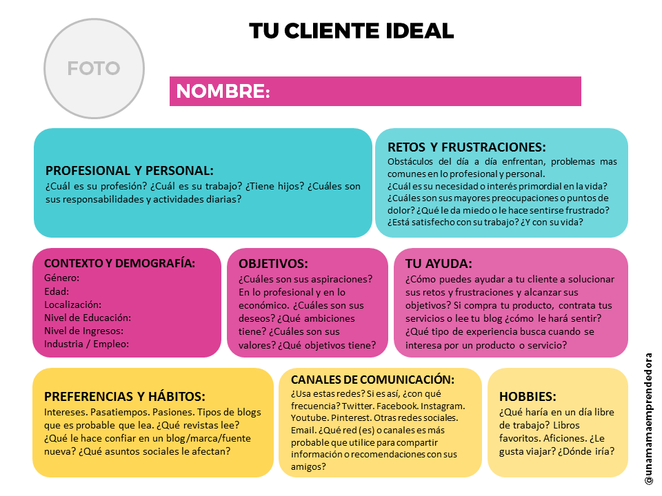 Cómo definir a tu cliente ideal 1
