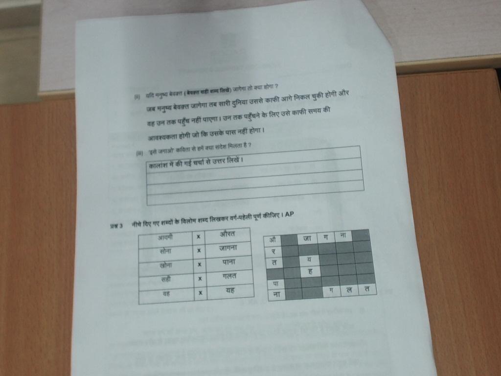 Grade -7 Podar International School,Gandhinagar: 7-HINDI- AD- L- 1 ...