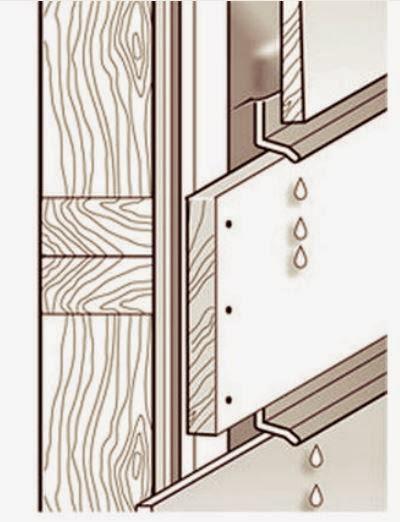 Door Flashing Window Door Peel Stick Flashing Tape