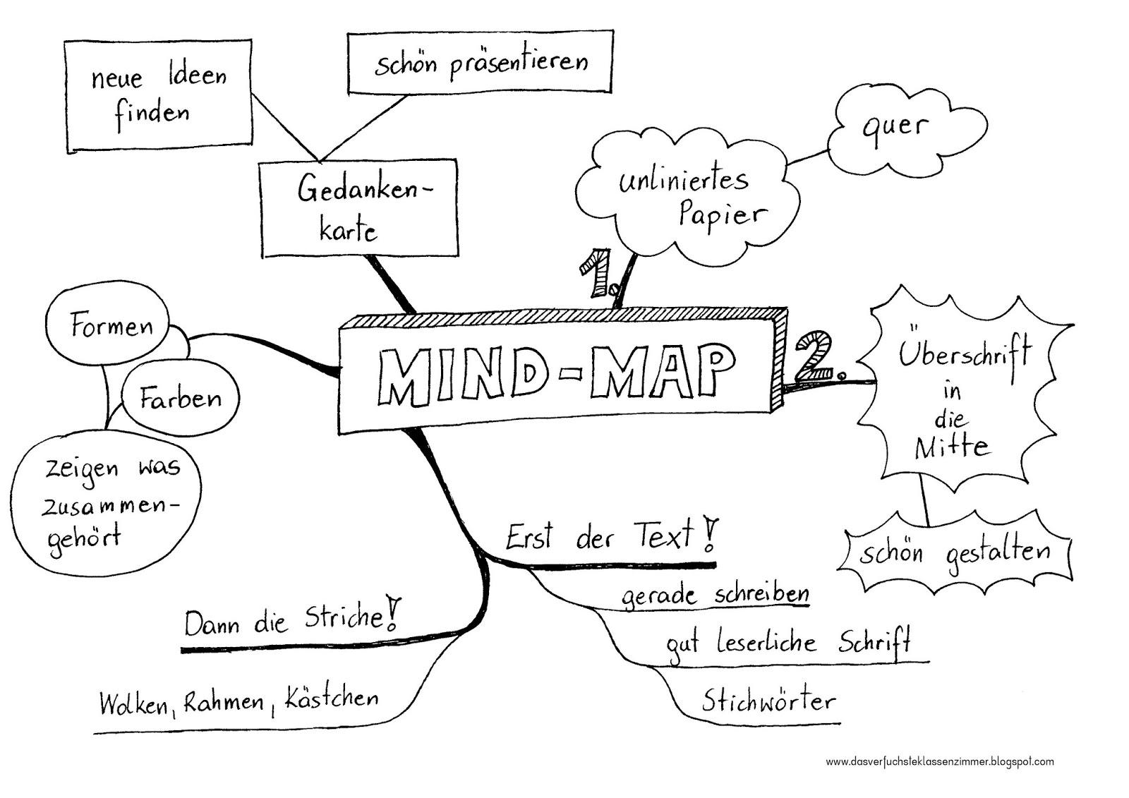 Arbeitsblatt Mindmap : Das verfuchste klassenzimmer mind map