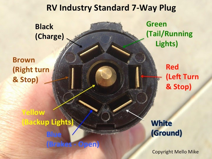 narva 7 pin flat wiring diagram two wheeler rv plug toyskids co round to 4 get free image trailer seven