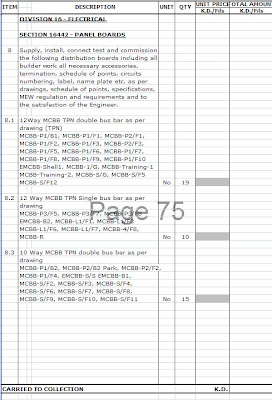 Bill Of Quantities Boq Electrical Knowhow