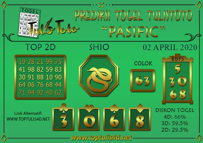 Prediksi Togel PASIFIC TULISTOTO 02 APRIL 2020