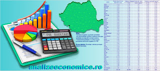 Topul județelor după ponderea sectorului bugetar în PIB-ul local