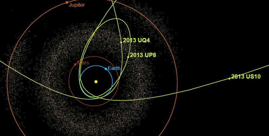 asteroid circling earth - photo #6