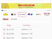 Script Phising Garena Free Fire Terbaru Versi KiosGamer Free Top Up Diamond