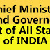 GK: All Indian States Chief Ministers and Governors List (As of March 2017)