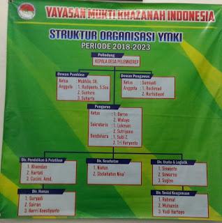 Struktur kepengurusan yayasan Mukti khazanah indonesia