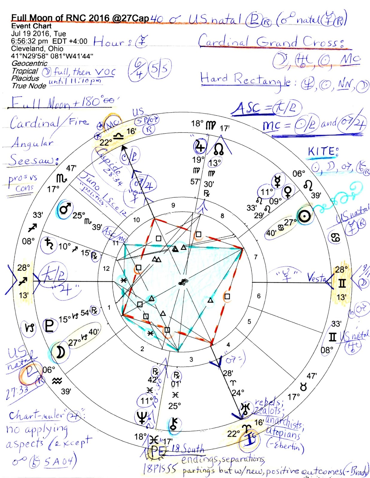 Stars over washington march 2018 trumps natal libra trio of neptune chiron jupiter is at mc the goal point and radical chaos creator uranus is at ic the foundation of the chart geenschuldenfo Image collections