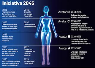 Resultado de imagen de iniciativa 2045
